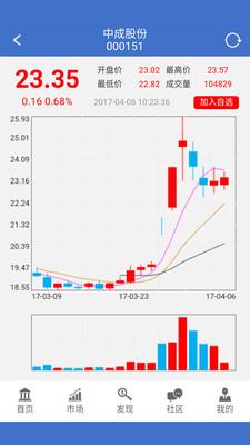 天织股票配资截图