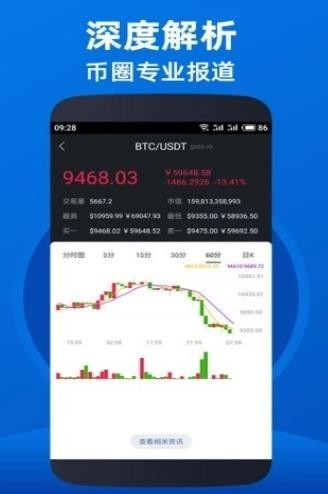 VirgoX交易所截图